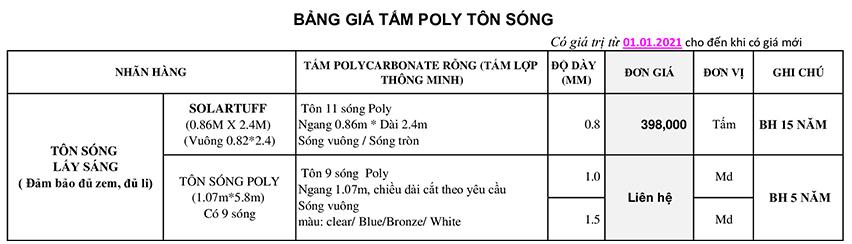 bảng giá tôn sóng poly