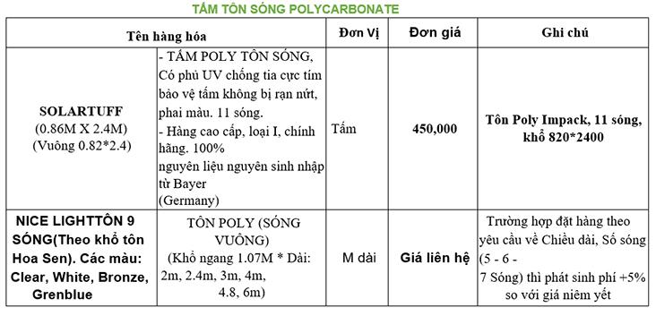 bang-gia-ton-song-poly-moi-nhat2021
